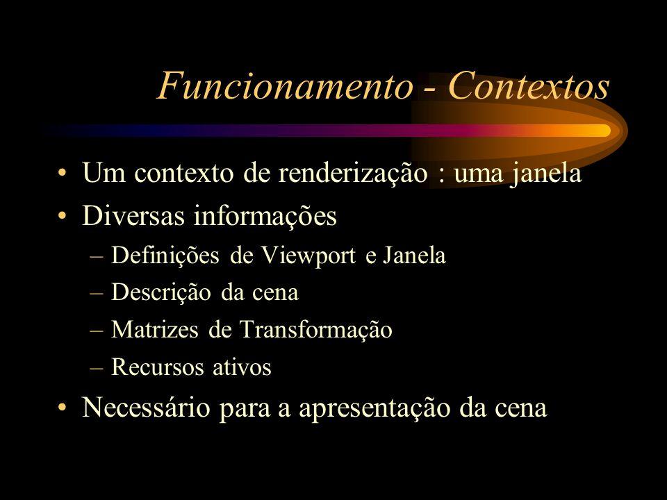 Funcionamento - Contextos