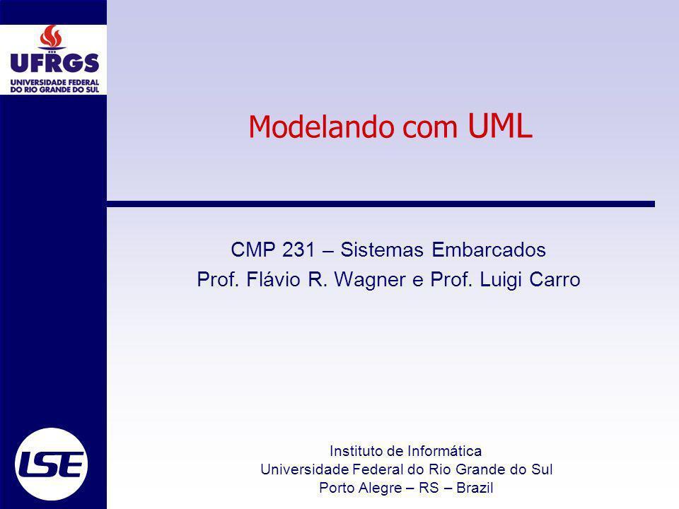 Modelando com UML CMP 231 – Sistemas Embarcados