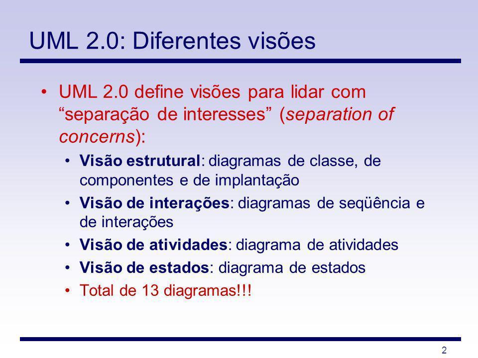 UML 2.0: Diferentes visões
