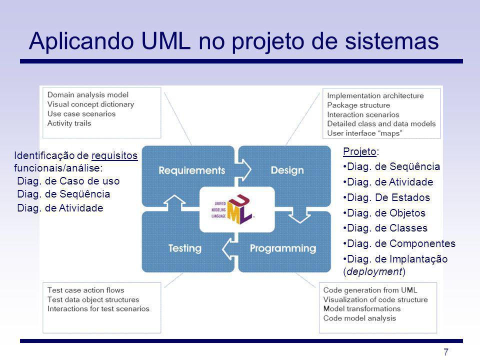 Aplicando UML no projeto de sistemas