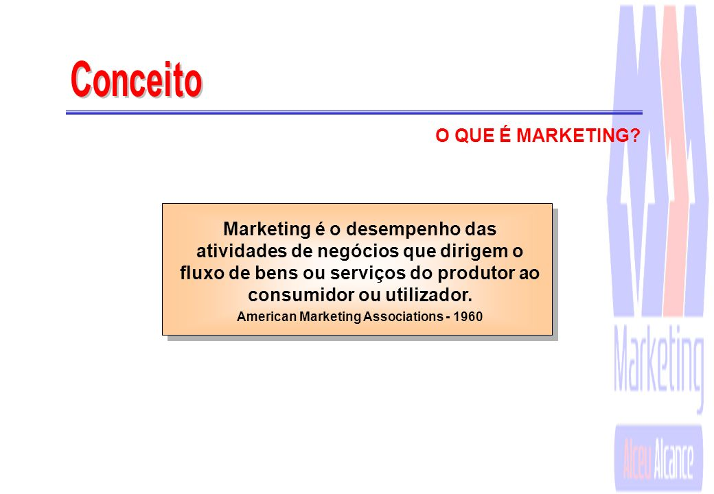 American Marketing Associations - 1960