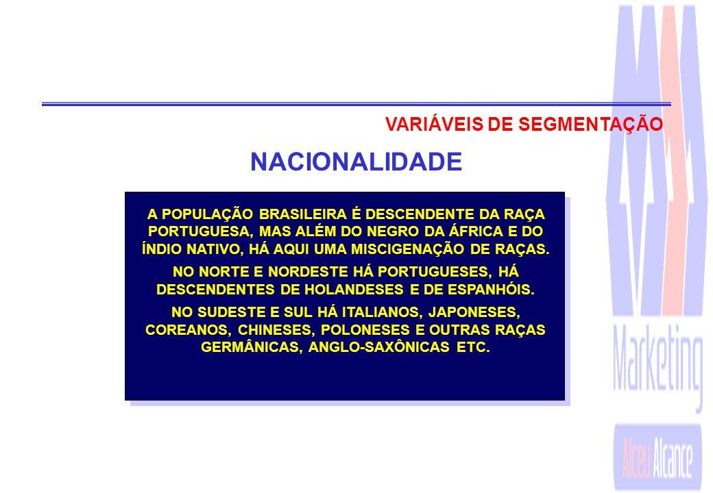 NACIONALIDADE VARIÁVEIS DE SEGMENTAÇÃO