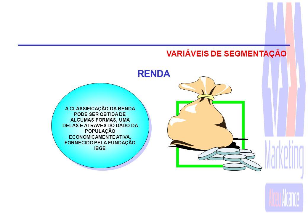 RENDA VARIÁVEIS DE SEGMENTAÇÃO