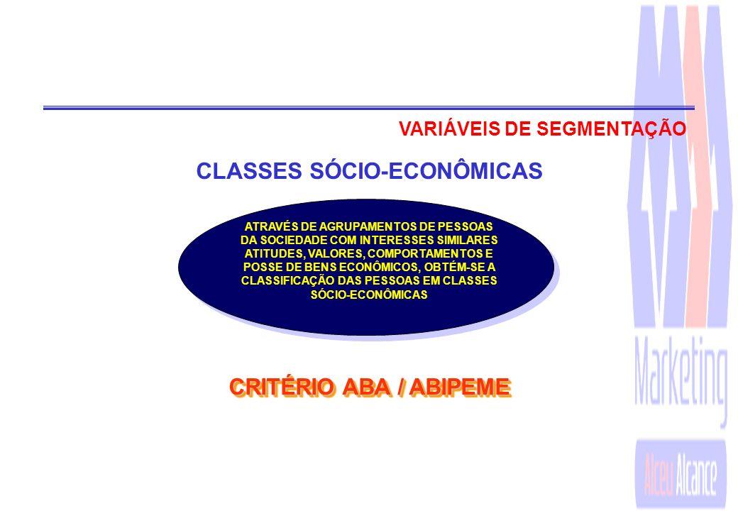 CLASSES SÓCIO-ECONÔMICAS