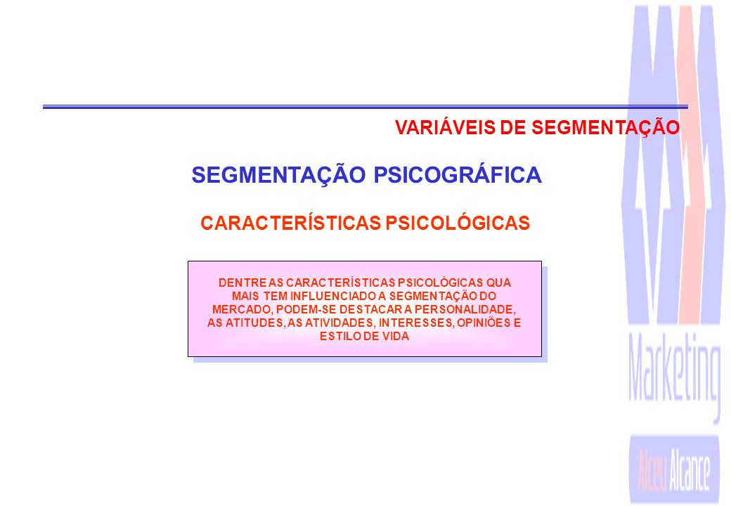 SEGMENTAÇÃO PSICOGRÁFICA