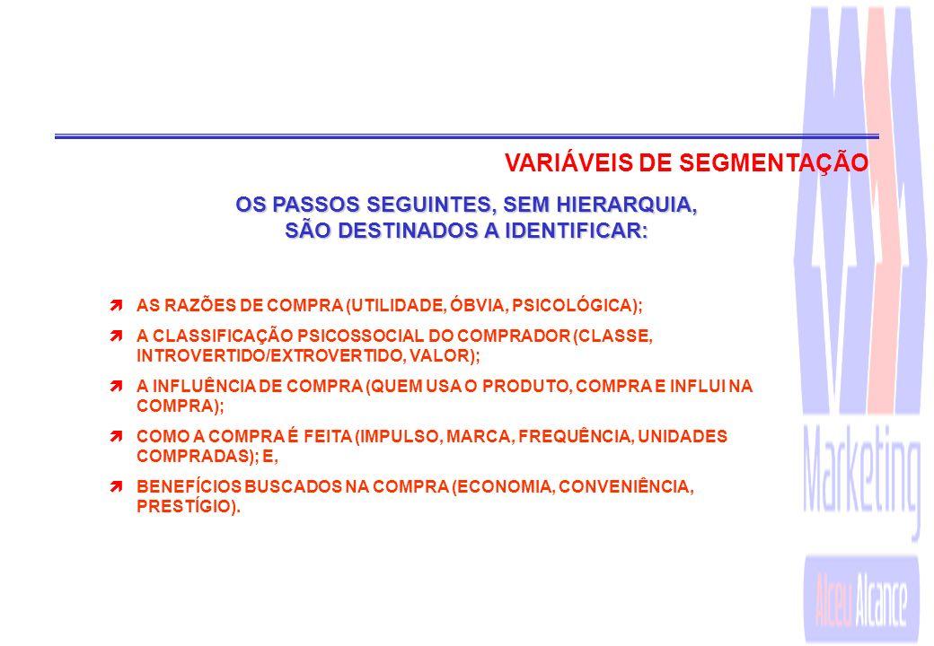 OS PASSOS SEGUINTES, SEM HIERARQUIA, SÃO DESTINADOS A IDENTIFICAR: