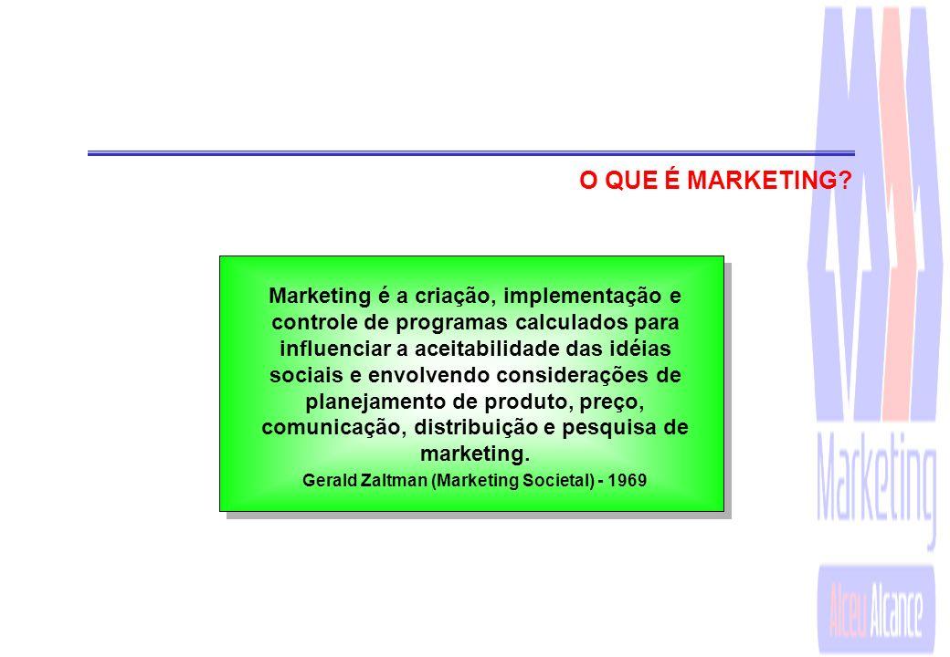 Gerald Zaltman (Marketing Societal) - 1969