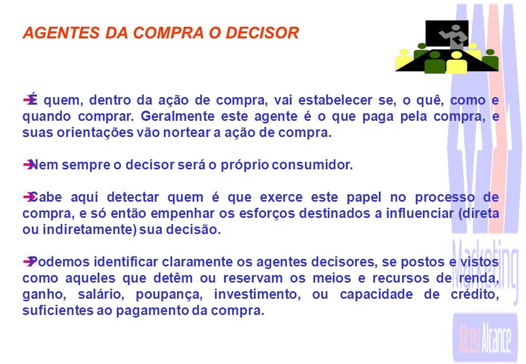 AGENTES DA COMPRA O DECISOR