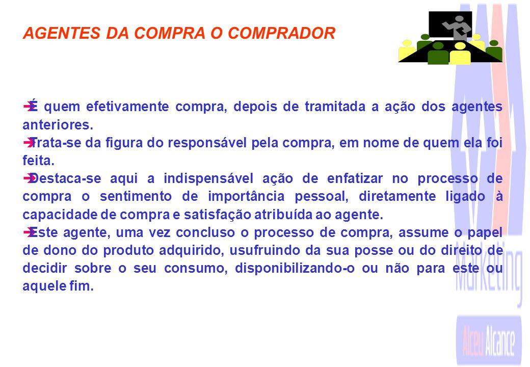 AGENTES DA COMPRA O COMPRADOR