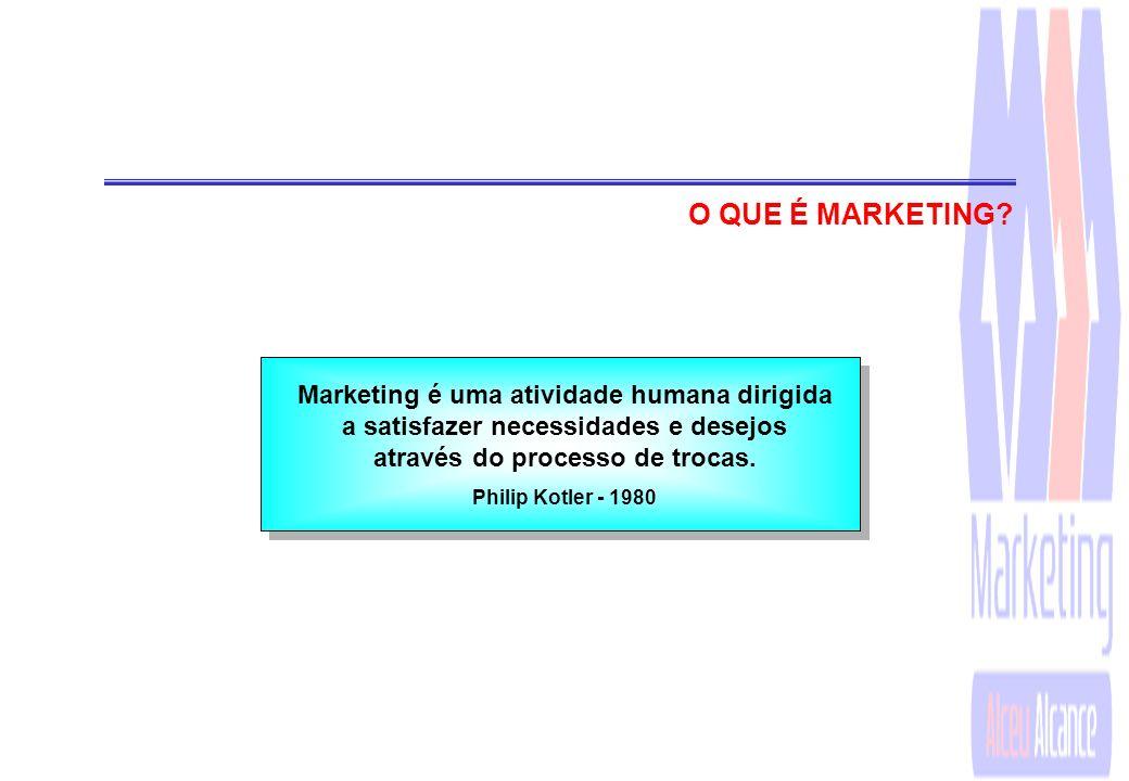 O QUE É MARKETING Marketing é uma atividade humana dirigida a satisfazer necessidades e desejos através do processo de trocas.