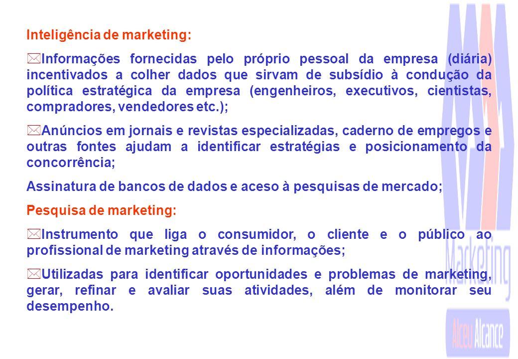 Inteligência de marketing: