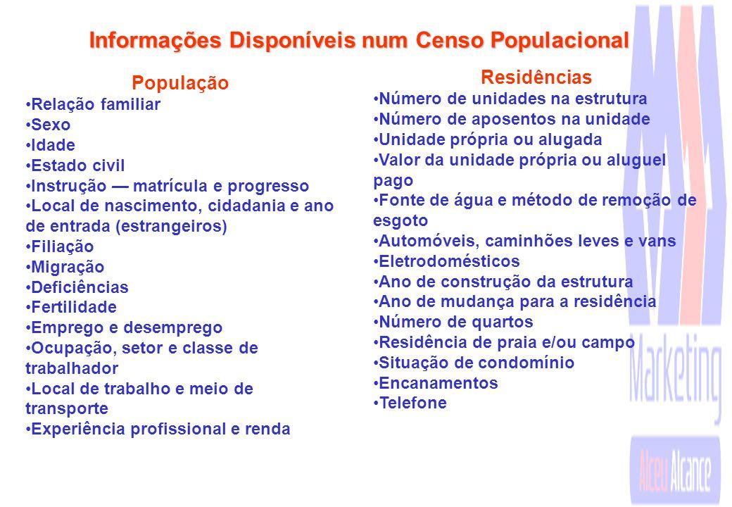 Informações Disponíveis num Censo Populacional