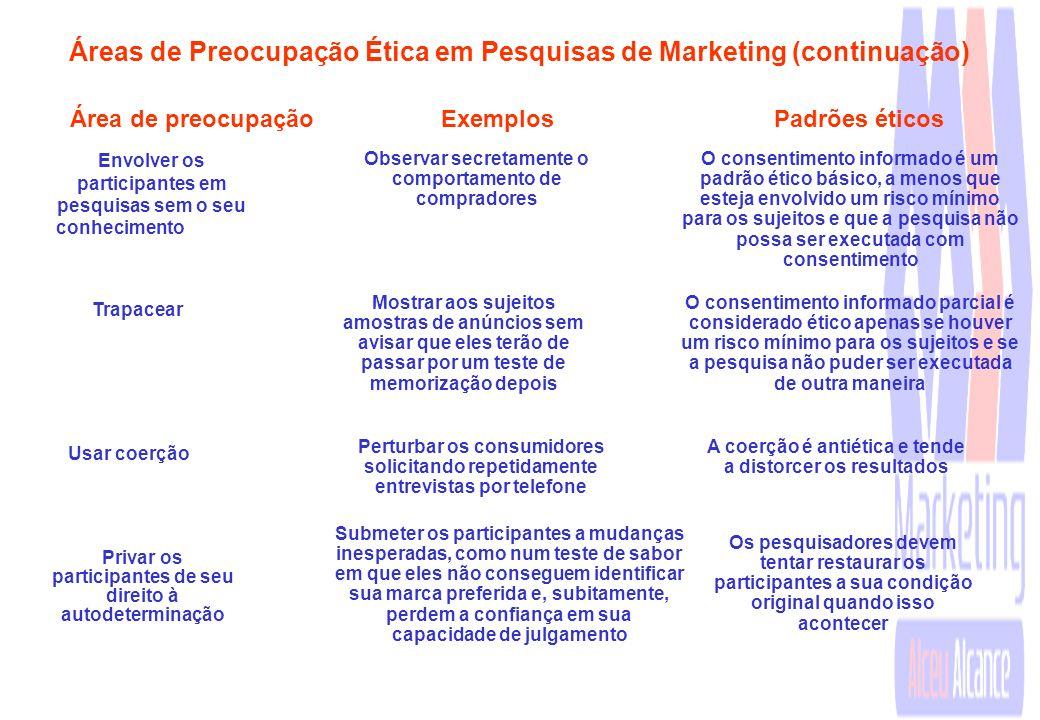 Áreas de Preocupação Ética em Pesquisas de Marketing (continuação)