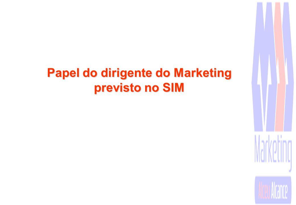 Papel do dirigente do Marketing previsto no SIM