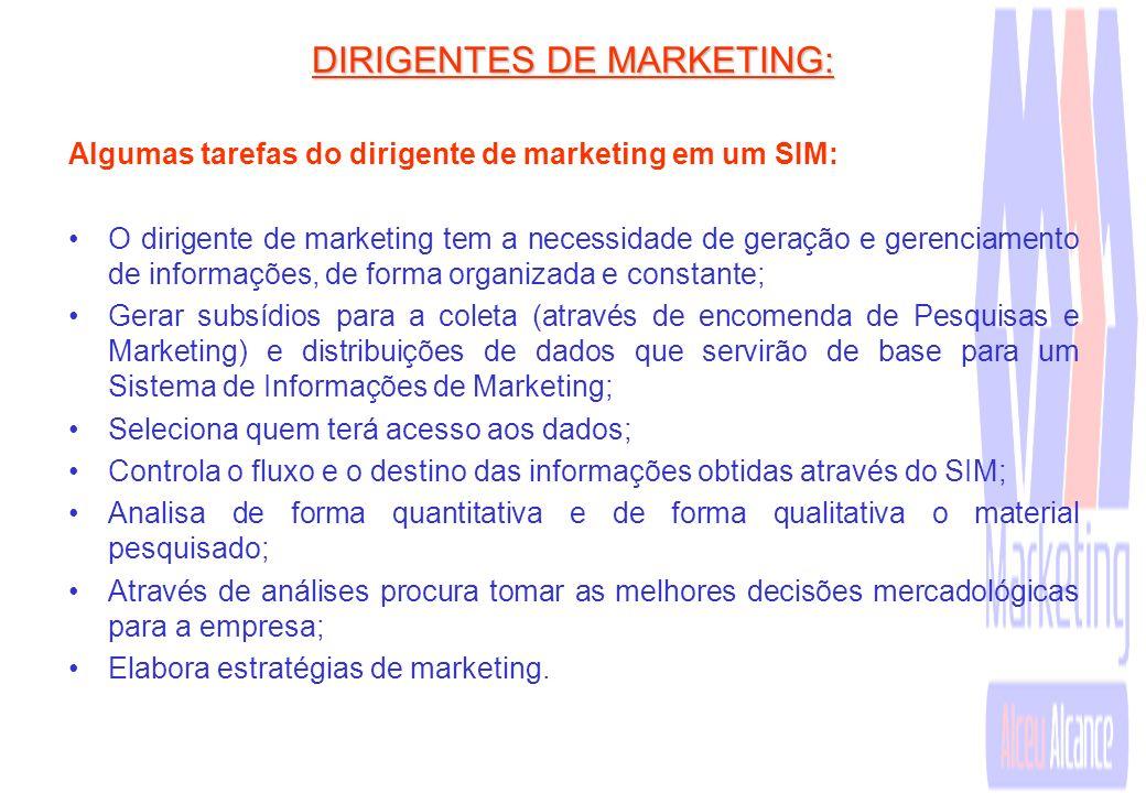 DIRIGENTES DE MARKETING: