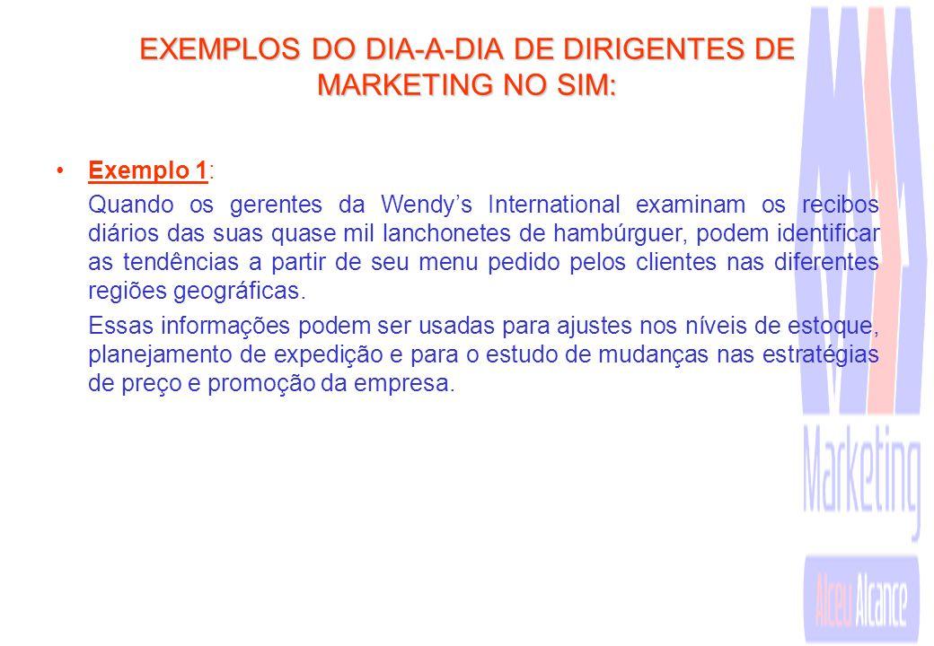 EXEMPLOS DO DIA-A-DIA DE DIRIGENTES DE MARKETING NO SIM: