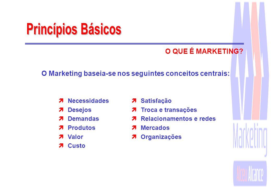 O Marketing baseia-se nos seguintes conceitos centrais: