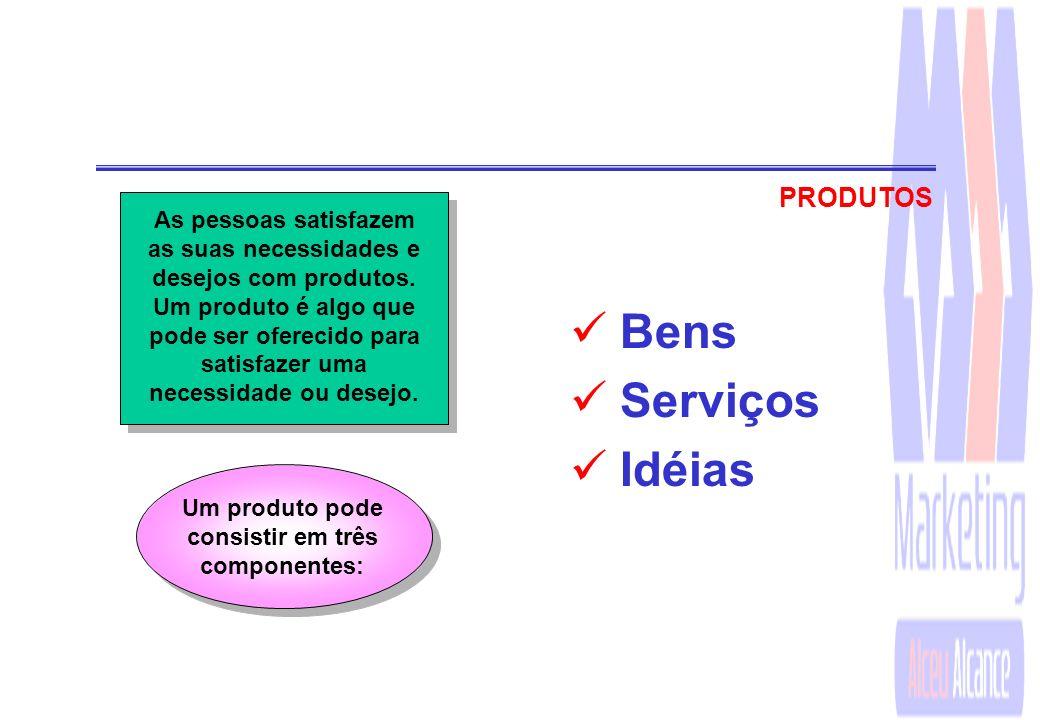 Um produto pode consistir em três componentes: