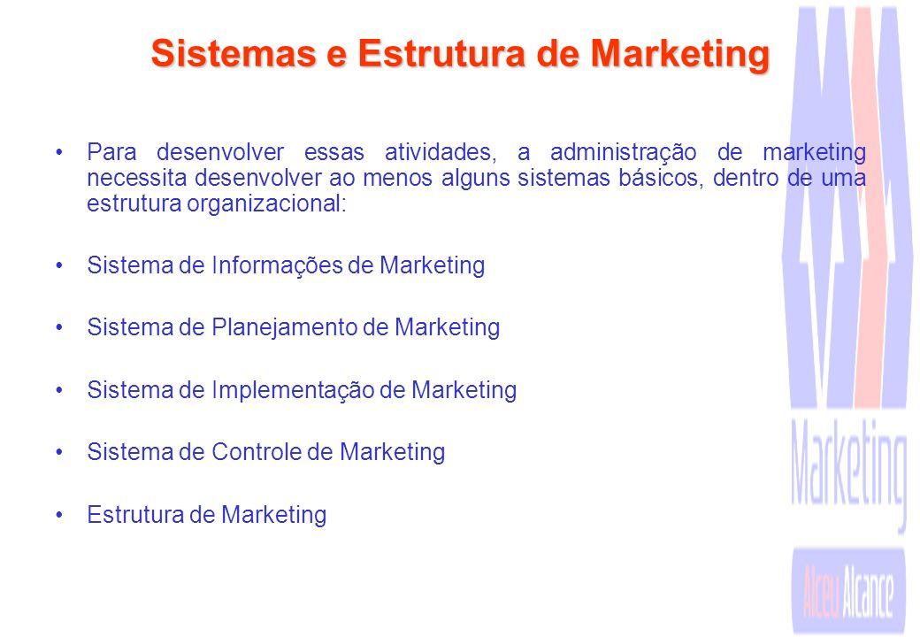 Sistemas e Estrutura de Marketing
