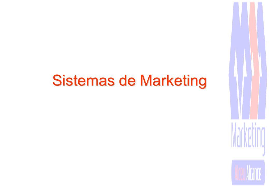 Sistemas de Marketing