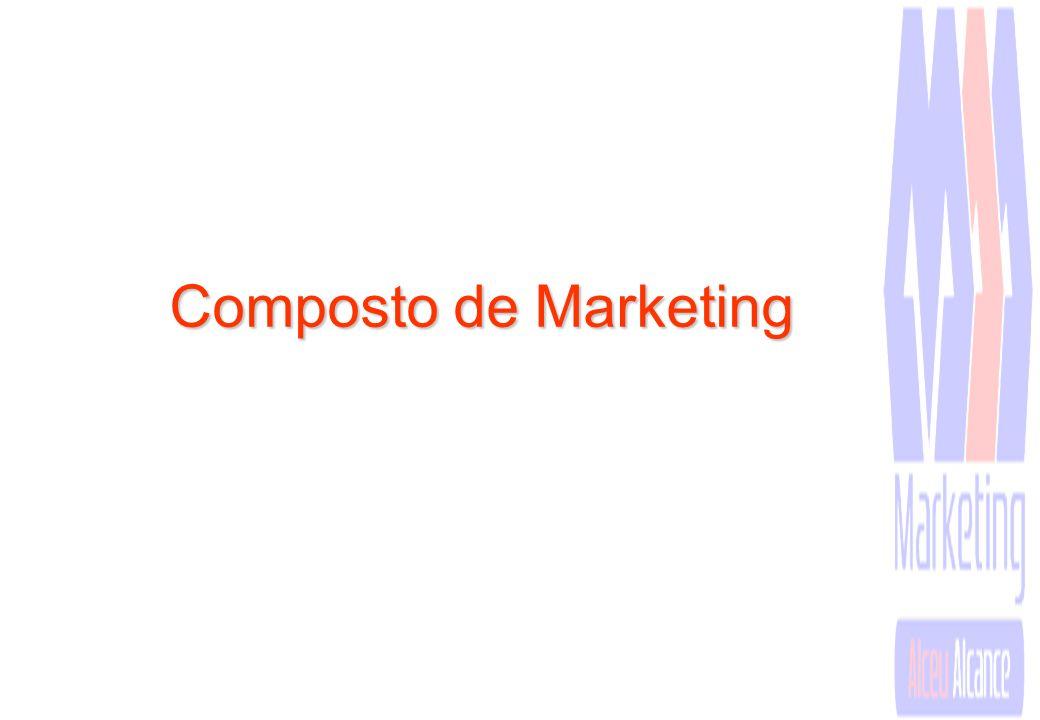 Composto de Marketing