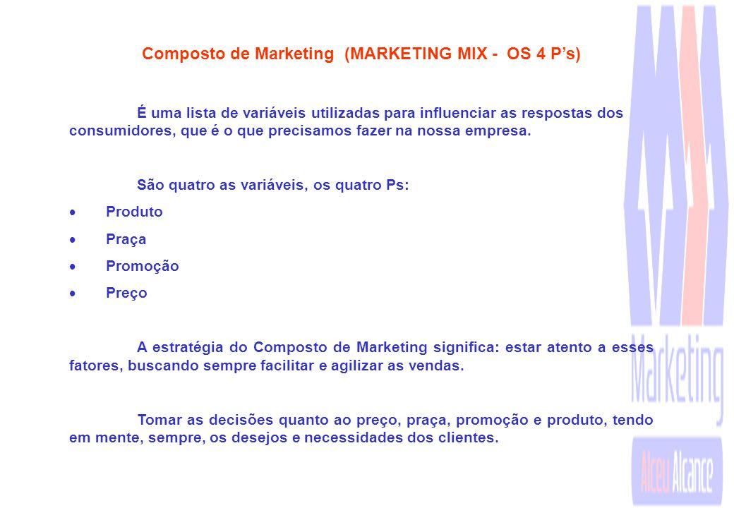 Composto de Marketing (MARKETING MIX - OS 4 P's)