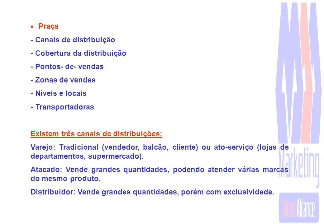 - Canais de distribuição - Cobertura da distribuição