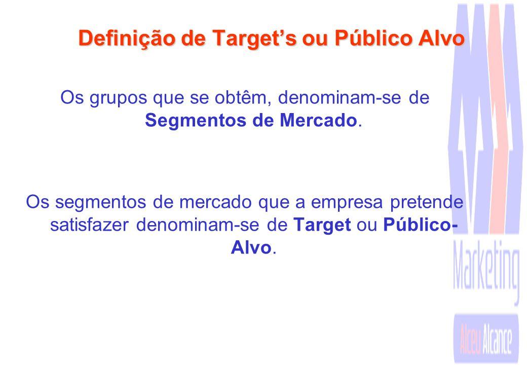 Definição de Target's ou Público Alvo