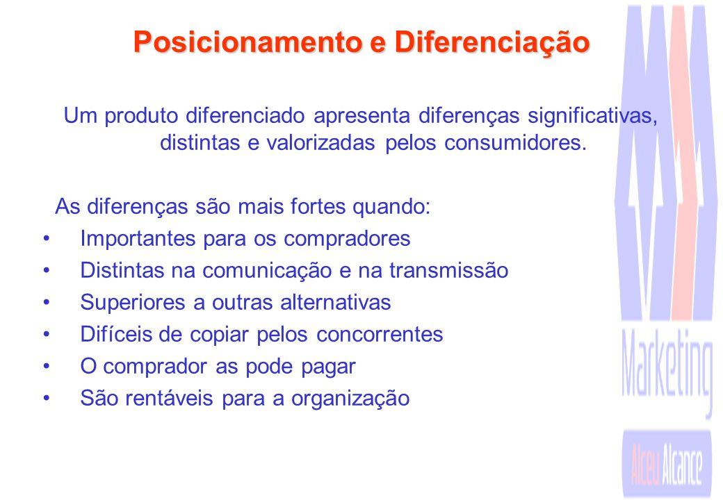 Posicionamento e Diferenciação