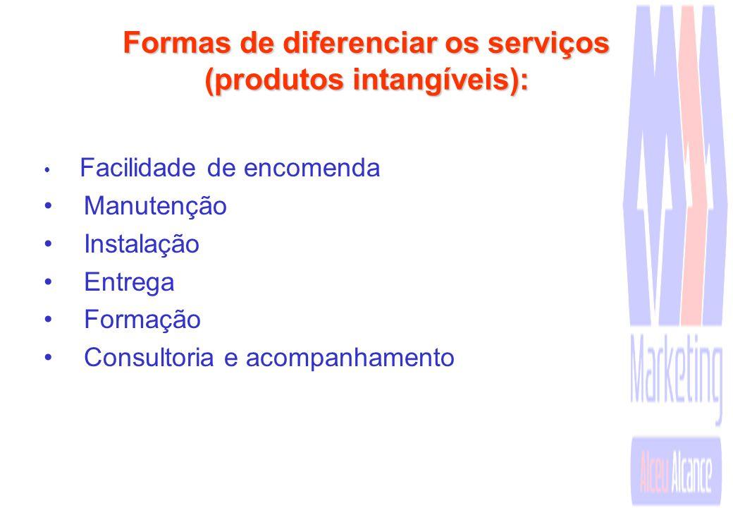 Formas de diferenciar os serviços (produtos intangíveis):