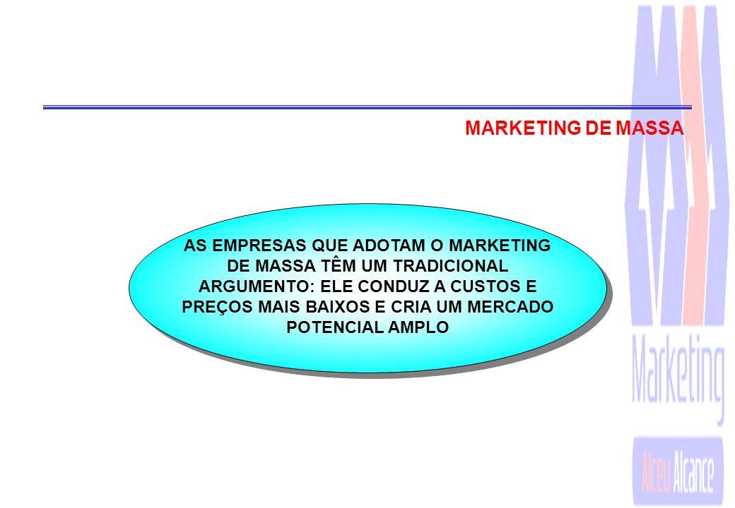 MARKETING DE MASSA