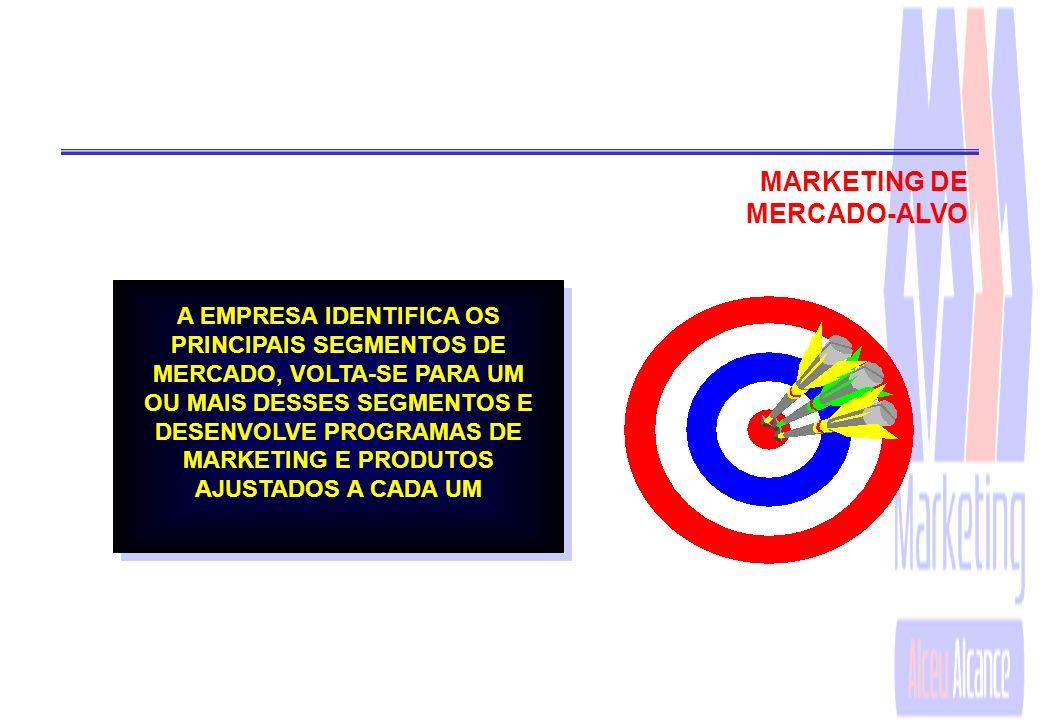 MARKETING DE MERCADO-ALVO