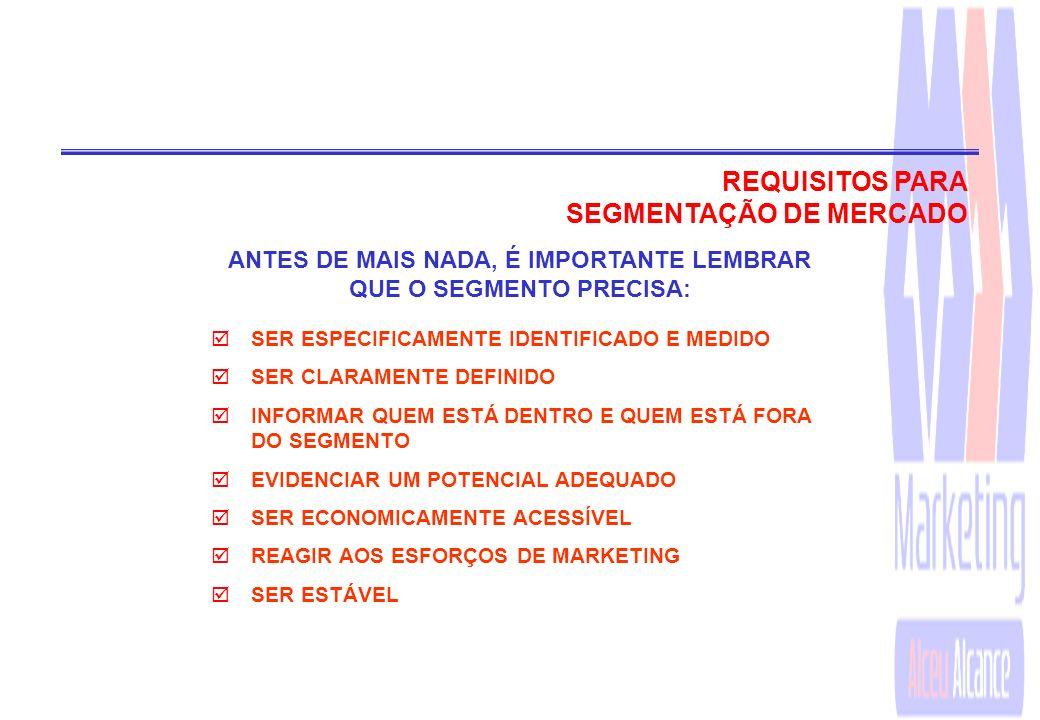 ANTES DE MAIS NADA, É IMPORTANTE LEMBRAR QUE O SEGMENTO PRECISA: