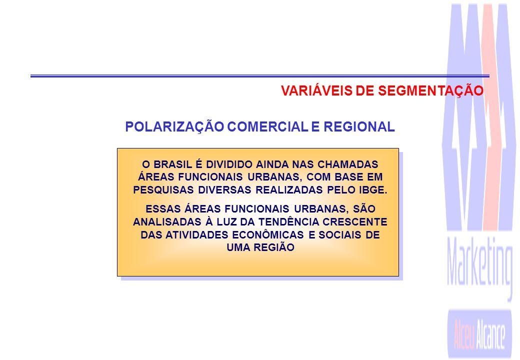 POLARIZAÇÃO COMERCIAL E REGIONAL