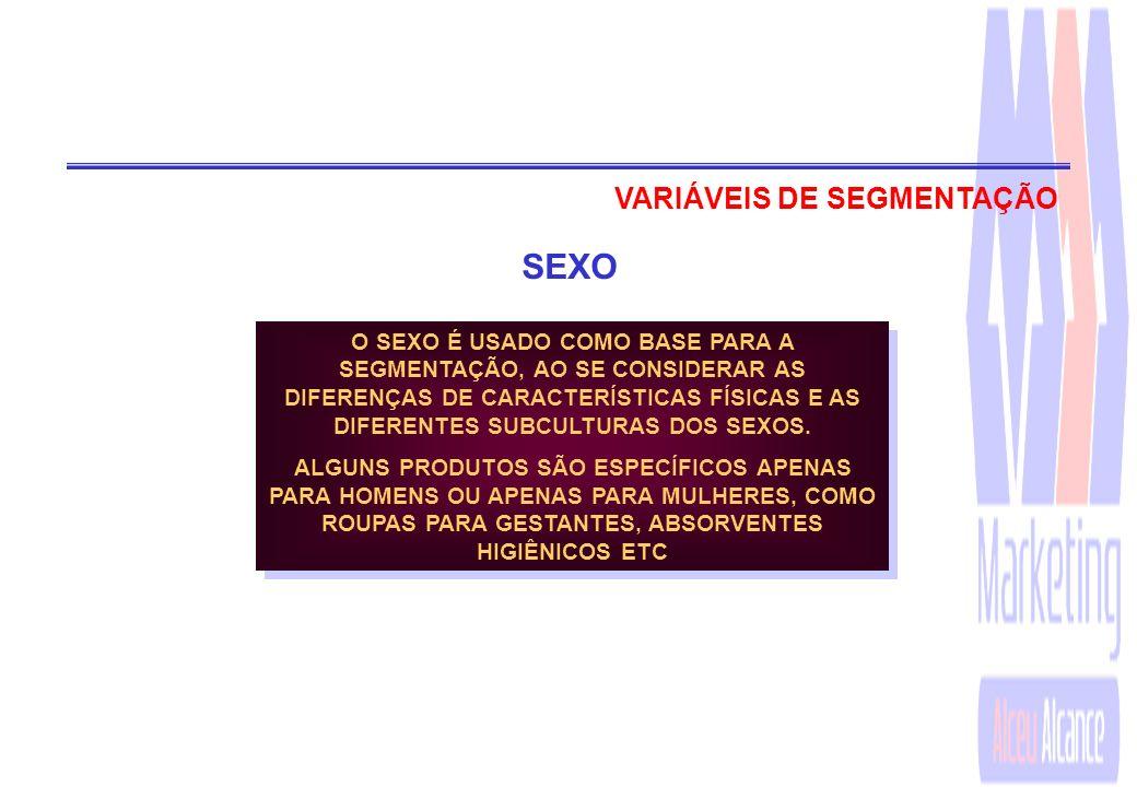 SEXO VARIÁVEIS DE SEGMENTAÇÃO