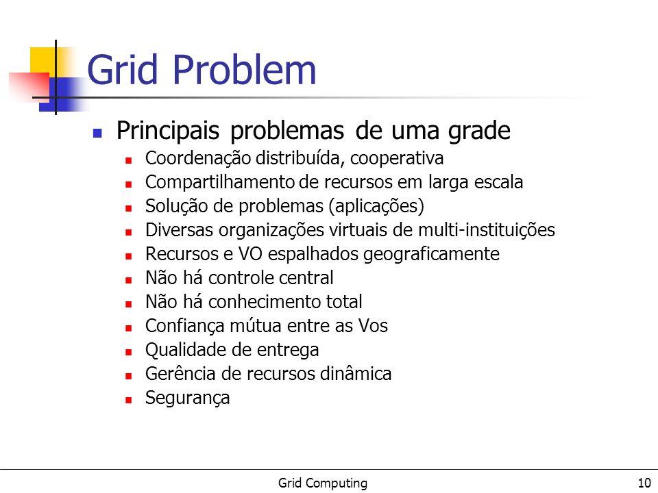 Grid Problem Principais problemas de uma grade