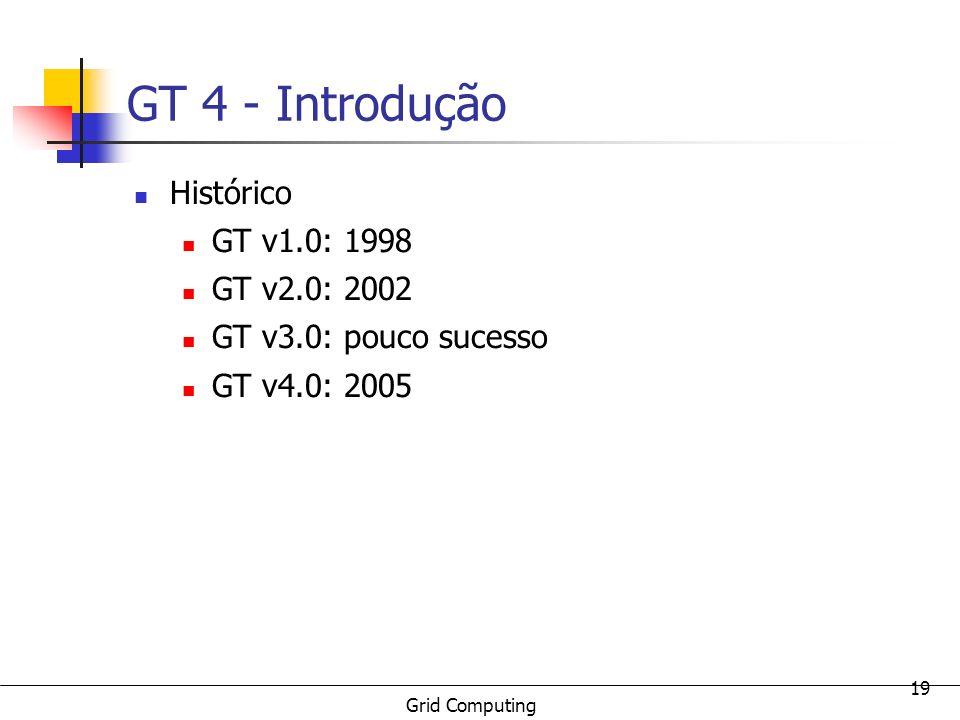 GT 4 - Introdução Histórico GT v1.0: 1998 GT v2.0: 2002