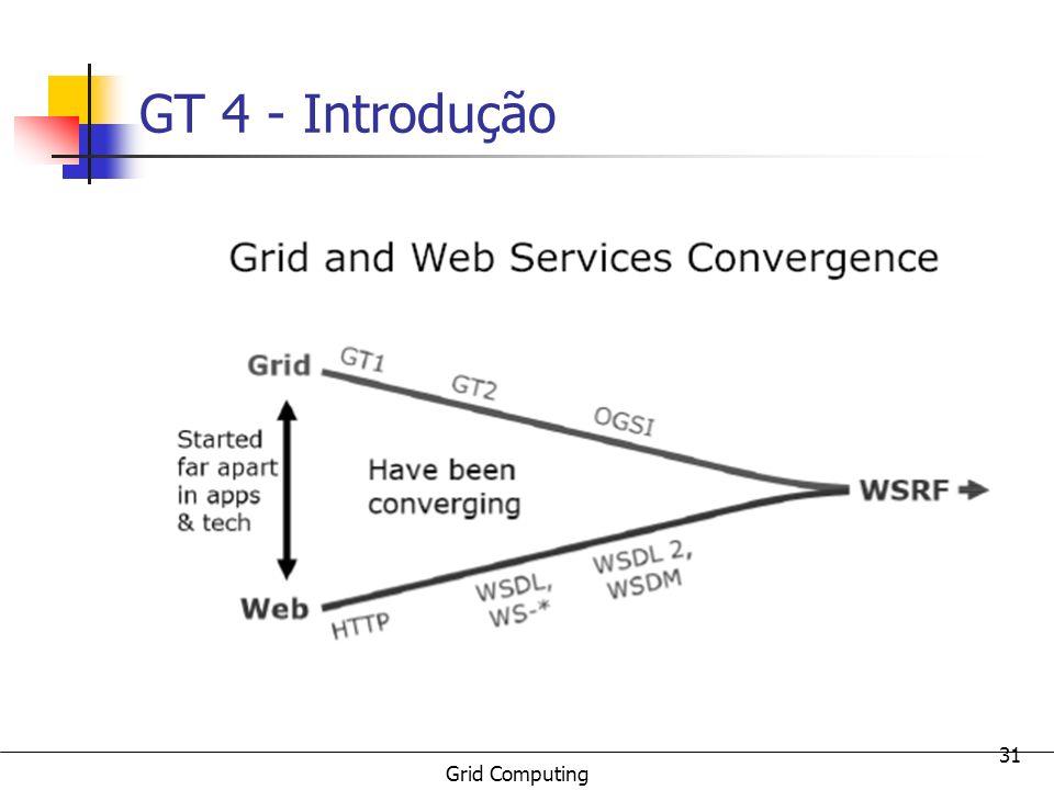 GT 4 - Introdução
