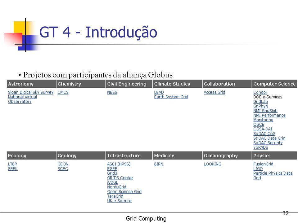 GT 4 - Introdução Projetos com participantes da aliança Globus
