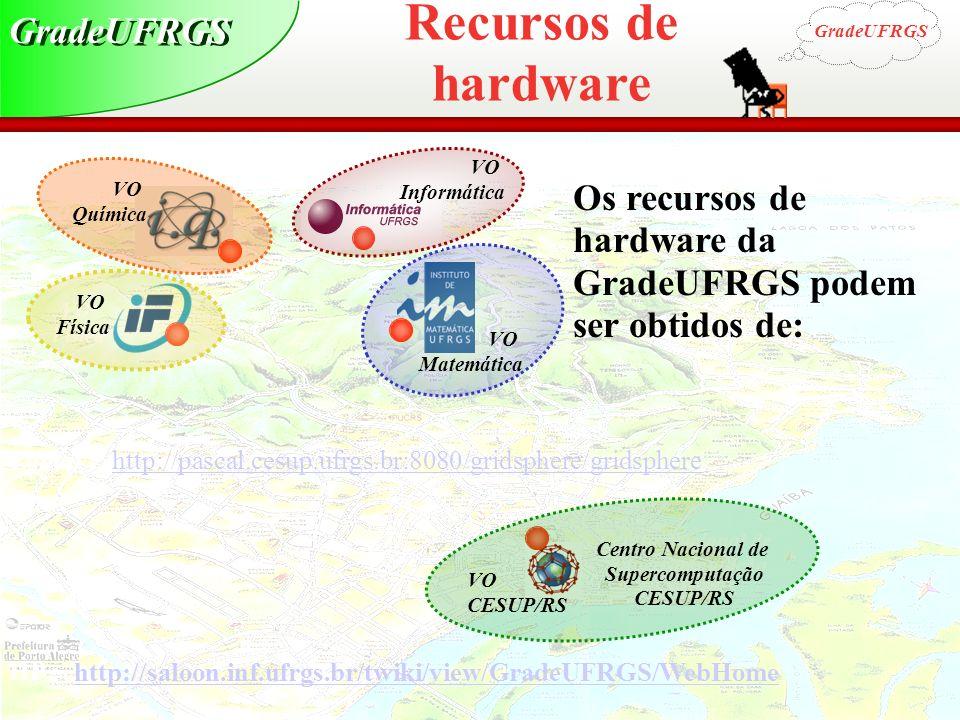 Recursos de hardware GradeUFRGS