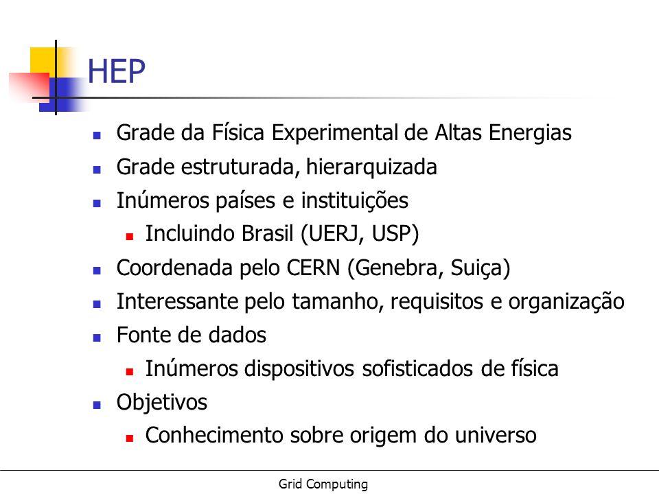 HEP Grade da Física Experimental de Altas Energias