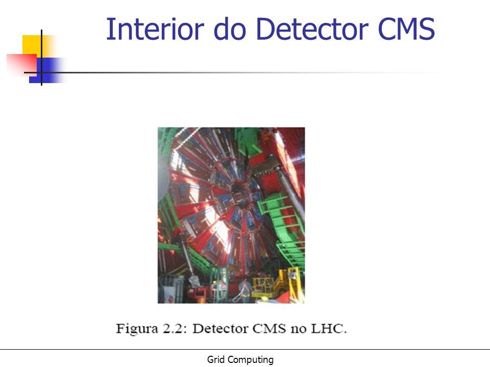 Interior do Detector CMS