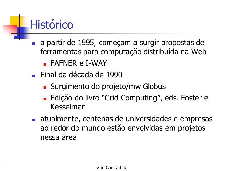 Histórico a partir de 1995, começam a surgir propostas de ferramentas para computação distribuída na Web.