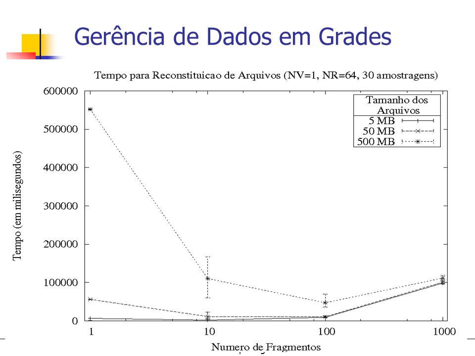 Gerência de Dados em Grades