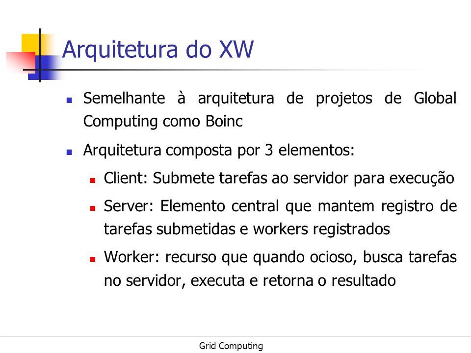 Arquitetura do XW Semelhante à arquitetura de projetos de Global Computing como Boinc. Arquitetura composta por 3 elementos:
