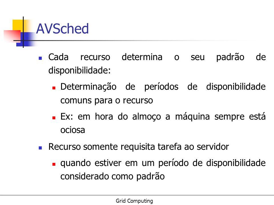 AVSched Cada recurso determina o seu padrão de disponibilidade: