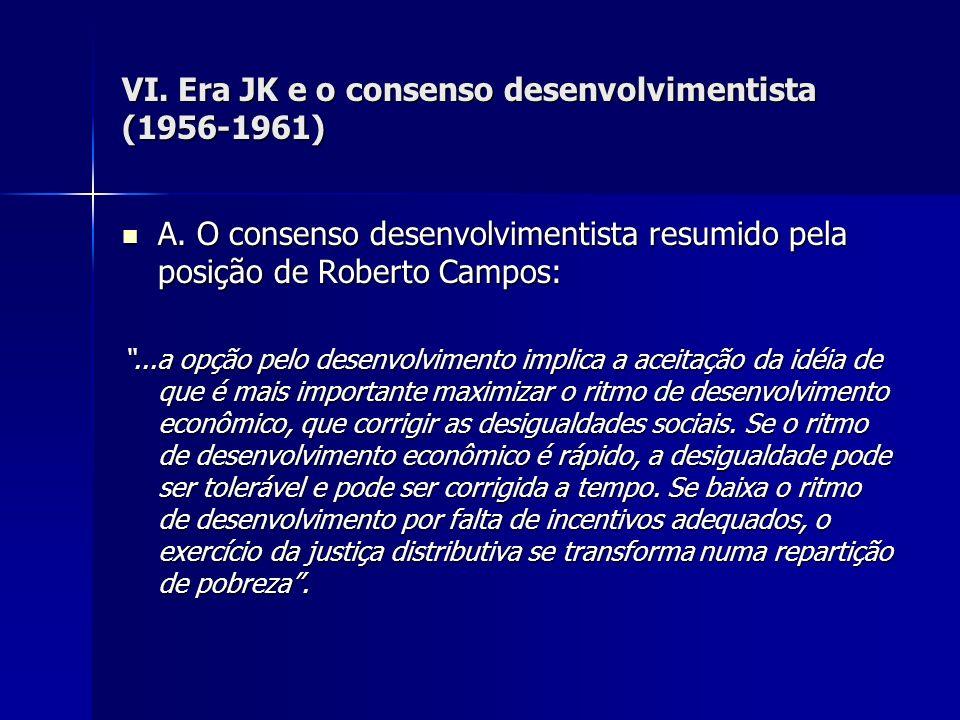 VI. Era JK e o consenso desenvolvimentista (1956-1961)