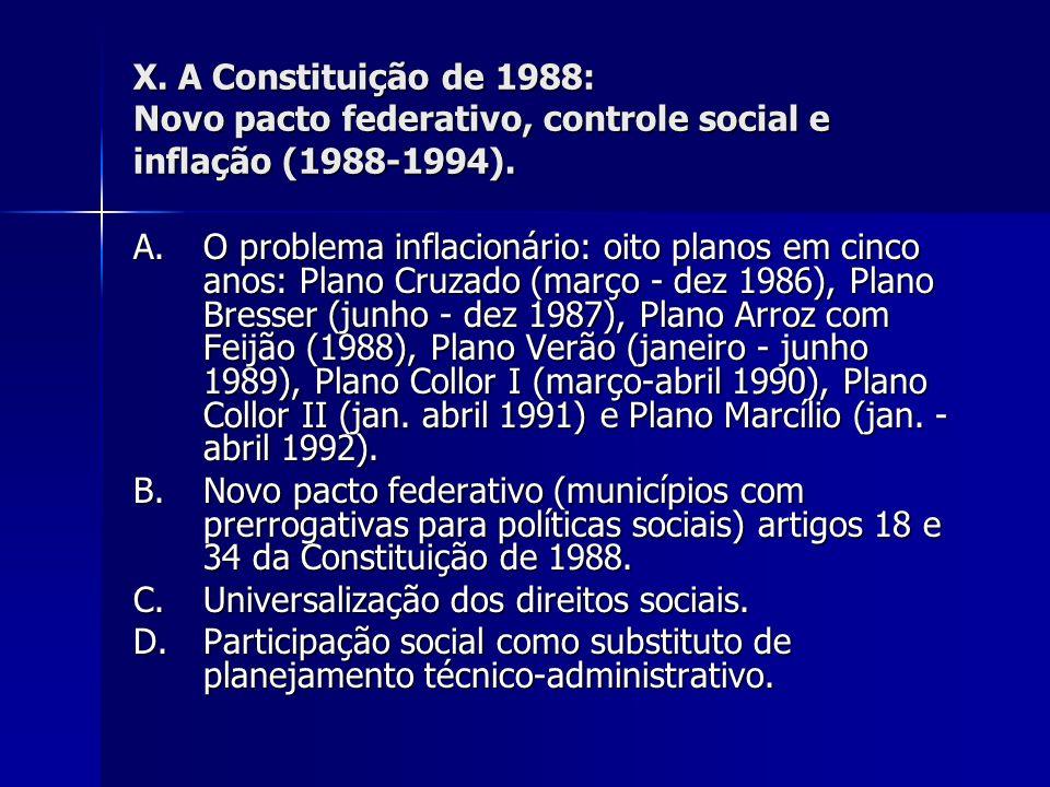 X. A Constituição de 1988: Novo pacto federativo, controle social e inflação (1988-1994).