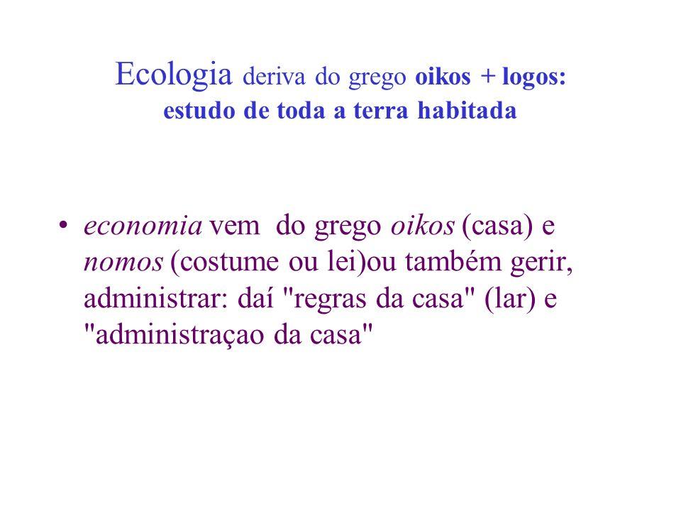 Ecologia deriva do grego oikos + logos: estudo de toda a terra habitada