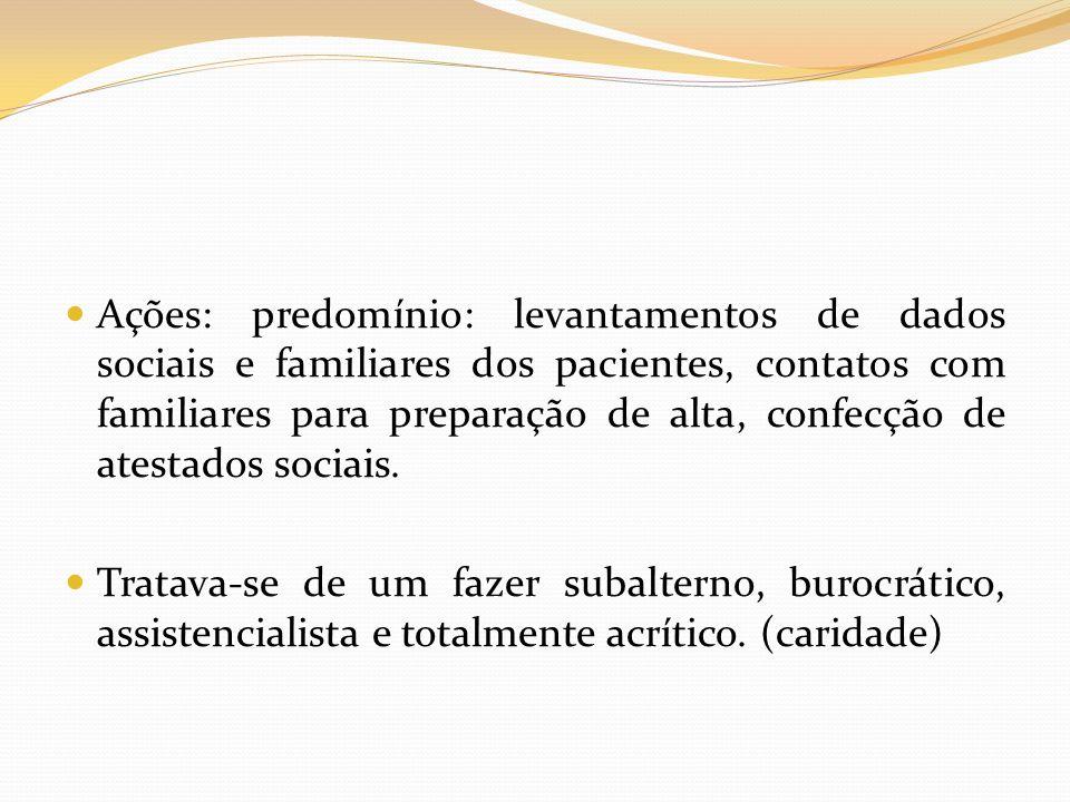 Ações: predomínio: levantamentos de dados sociais e familiares dos pacientes, contatos com familiares para preparação de alta, confecção de atestados sociais.